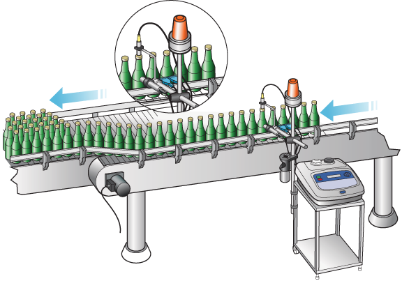 Bottling Line for Link ink jet printer